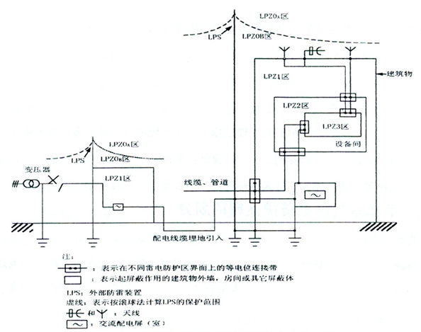 安装三相过电压保护器
